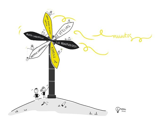 Rakennetaanko yhdessä tuulimylly?
